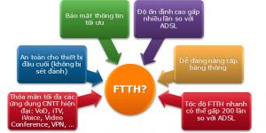 ADSL - Gói Mạng Internet Cáp Đồng Viettel